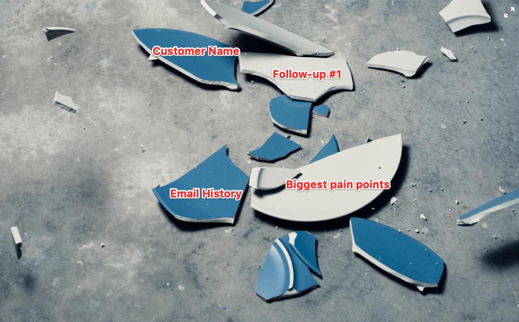 """fragmented"